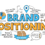 Brand Positioning Infographic